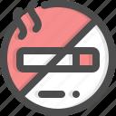 Cigarette Forbidden No Prohibition Signs Smoke Smoking Icon