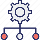 gear, hierarchy, management, productivity icon