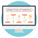 customer care service, customer care service operation, customer care service operation direction, help desk customer service, online service directory icon
