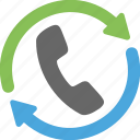 full time help center, full time helpline icon