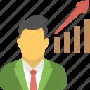 business analyst, data analyst, data scientist, finance analyst, strategic planning