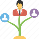 businessman promotions, career growth plant, career promotion, job improvement, successful promotions icon