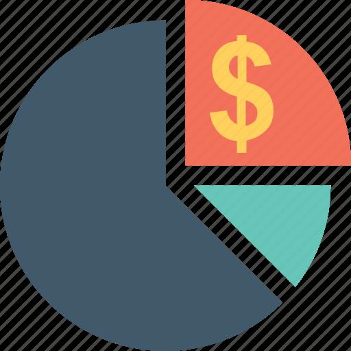 chart, dollar, finance, graph, pie icon