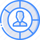 employee, graph, hr, human, resources icon