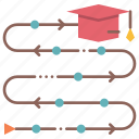 education, path, plan, process, step, study, timeline icon