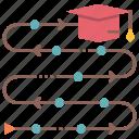 education, path, plan, process, step, study, timeline