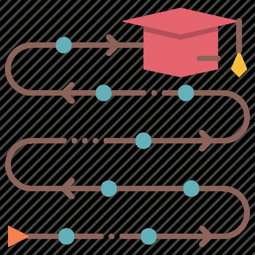 education, path, plan, process, step, study, timeline icon