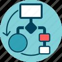 componentes, data, diagram, modeling, process, software, uml icon