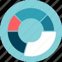 chart, circle, data visualization, graphic, outcome, percentage, pie, results icon