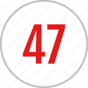 number, ui, seven, dashboard, fourty, clean icon