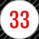 33, number