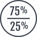five, percent, rate, seventy icon