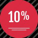data, infographic, ten percent