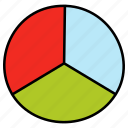 business infographics, circle diagram, doughnut chart, graphical presentation, pie chart icon