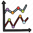 continuous data, control chart, run chart, shewhart chart, statistical process icon