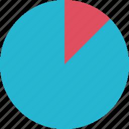 graphic, info, percent, pie, ten icon
