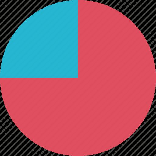 five, graphic, info, percent, seventy icon