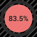 eighty, percent, percentage, three