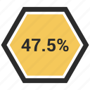 chart, forty, graph, percent, percentage, pie, seven icon