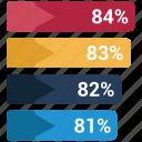 bar, chart, graph