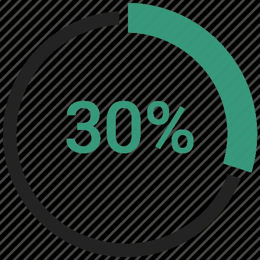 analystic, chart, graphic, info, percent, pie, thirty icon