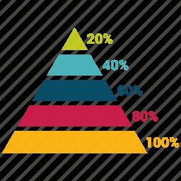 finance, planing, pyramid, retirement icon