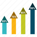 graph, optimization, performance, seo