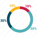 analytics, chart, pie, statistics