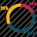 chart pie, graph, pie, statistics