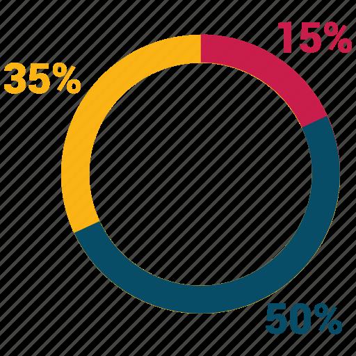 Chart pie, graph, pie, statistics icon - Download on Iconfinder