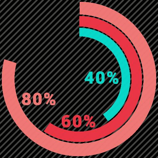 analytics, chart, fourty, market, pie, sixty icon
