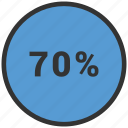 graphic, info, percent, seventy icon