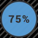 data, five, information, seventy icon