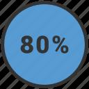 data, eighty, graphic, info icon