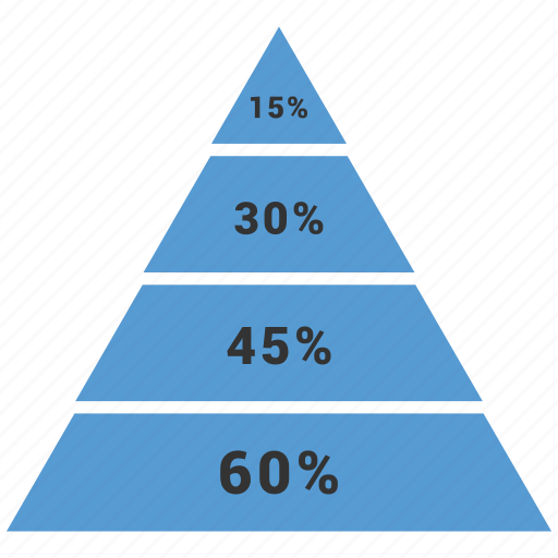 levels, pyramid, tiers, triangle icon