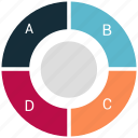 analysis, analyze, chart, circle, diagram, graph, infographic icon