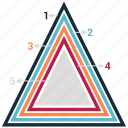financial, planning, pyramid, retirement icon