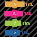 bar chart, business, financial, profit, revenue icon