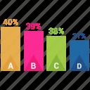 bar, bar chart, business, financial, profit, revenue icon