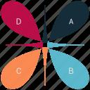 chart, diagram, graph, pie chart, pie graph