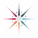 chart, diagram, graph, pie chart, pie graph, star icon