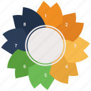 chart, diagram, flower, graph, infographic, pie chart, pie graph icon