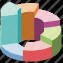 chart, circle, data, diagram, pie, report, statistics
