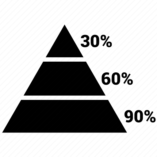 analystic, finance, planing, pyramid, retirement icon