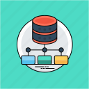 centralized database, content server, database management system, distributed database, relational database icon