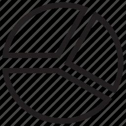 chart, circular chart, diagram, graph, pie chart icon