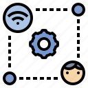 cellular, hotspot, internet, network, share, wifi