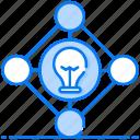 bright idea, creative idea, deep learning, innovation, new idea icon