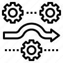 device, machine, process, protocol, system icon