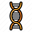biology, dna, laboratory, research, science